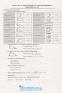 ЗНО 2021 Фізика. Комплексне видання : Струж Н. Підручники і посібники. купити - 5