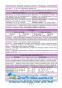 Хімія 7-11 класи. Серія «Довідник у таблицях» : Островерхова Н. УЛА. купити - 4