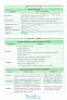 Біологія 7-11 класи. Серія «Довідник у таблицях».  Авт: Конобевська О. О. Вид-во: УЛА. купити - 7