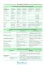 Біологія 7-11 класи. Серія «Довідник у таблицях».  Авт: Конобевська О. О. Вид-во: УЛА. купити - 3