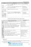 Довідник (Авраменко) для технічних спеціальностей ЗНО 2021 Українська мова. 1-ша частина: Грамота - 8