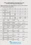 ЗНО 2021 Математика. Збірник тестів : Капіносов А. Підручники і посібники. купити  - 8