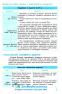 """Географія у визначеннях, таблицях і схемах. 6—7 класи. Серiя """" Рятівник """" : Довгань Г.Д. Ранок. купити - 8"""