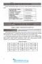 ЗНО 2021 Українська мова. Комплексне видання : Білецька О. Підручники і посібники. купити - 7