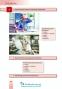 Тренажер для підготовки до ЗНО з англійської мови  level A2+аудіо (ENGLISH TEST TRAINER).  Авт: Юркович М. Вид-во: Лібра терра. купити - 13