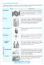 Біологія ЗНО 2021. Сліпчук І. Комплексне видання : Освіта купити - 6