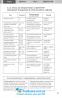Українська мова і література ЗНО і ДПА 2022. Навчально-практичний довідник : Воскресенська Ю. Торсінг. купити - 9
