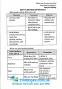 Англійська мова ЗНО 2020. Зразки завдань з розгорнутою відповіддю : Євчук О., Доценко І. Абетка. купити - 4