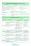 Біологія 7-11 класи. Серія «Довідник у таблицях».  Авт: Конобевська О. О. Вид-во: УЛА. купити - 6