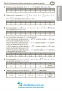 Математика ЗНО тестові завдання . Частина ІІ - алгебра і початки аналізу : Клочко І. купити - 8