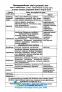 Граматика української мови в таблицях та схемах : Чукіна В. Логос. купити - 8