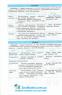 """Соціально-економічна географія світу у визначеннях, таблицях і схемах. 10—11 класи. Серiя """" Рятівник """" : Довгань Г.Д. Ранок. купити - 7"""