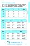 """Німецька мова у таблицях і схемах для учнів 5—11 класів. Серiя """" Рятівник """" : Кордуп Р.  Ранок. купити - 8"""