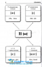 Граматика англійської мови в таблицях і схемах : Зайцева А. Логос. купити - 9