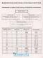 Таблиці та схеми. Біологія : Кравченко М. Торсінг. купити - 5