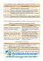 ЗНО 2021 Історія України 7-11 класи . Серія «Довідник у таблицях» . Авт: Конобевська О. О. Вид-во: УЛА. купити - 5