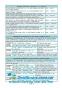 Англійська мова 7-11 класи . Серія «Довідник у таблицях» до ЗНО 2019. Авт: Чіміріс Ю. В. Вид-во: УЛА. купити - 4