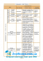 ЗНО 2021 Історія України 7-11 класи . Серія «Довідник у таблицях» . Авт: Конобевська О. О. Вид-во: УЛА. купити - 4