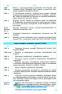 """Географія у визначеннях, таблицях і схемах. 8—9 класи. Серiя """" Рятівник """" : Довгань Г.Д. Ранок. купити - 6"""
