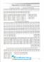 1100 тестів Історія України ЗНО 2021. Збірник  + кластери : Гісем О. Абетка. купити - 11