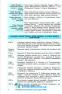 """Географія у визначеннях, таблицях і схемах. 8—9 класи. Серiя """" Рятівник """" : Довгань Г.Д. Ранок. купити - 5"""
