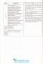 Матеріали для підготовки до ЗНО з української літератури.Тематичні тестові завдання. Шпільчак М.: Симфонія форте. Видання друге - 7