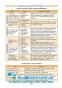 ЗНО 2021 Історія України 7-11 класи . Серія «Довідник у таблицях» . Авт: Конобевська О. О. Вид-во: УЛА. купити - 3