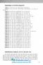 Історія України ЗНО і ДПА 2022. Навчально-практичний довідник : Губіна С., Дух Л. Видавництво Торсінг. купити - 11