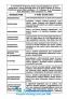 Граматика української мови в таблицях та схемах : Чукіна В. Логос. купити - 6